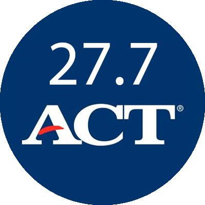 Average ACT of 27.5