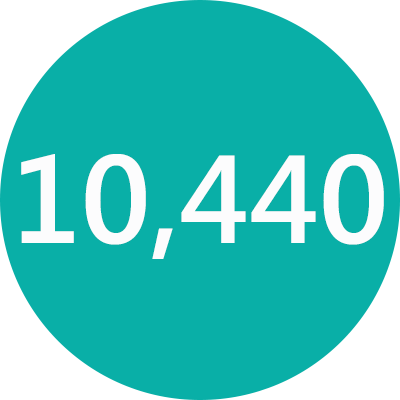10,440 teal icon